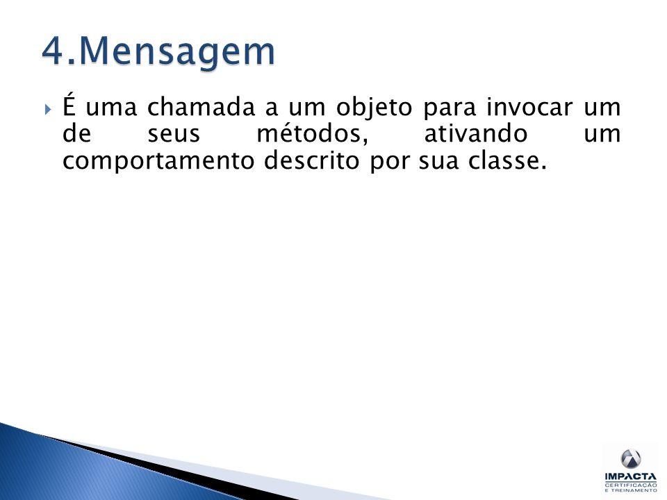 4.Mensagem É uma chamada a um objeto para invocar um de seus métodos, ativando um comportamento descrito por sua classe.