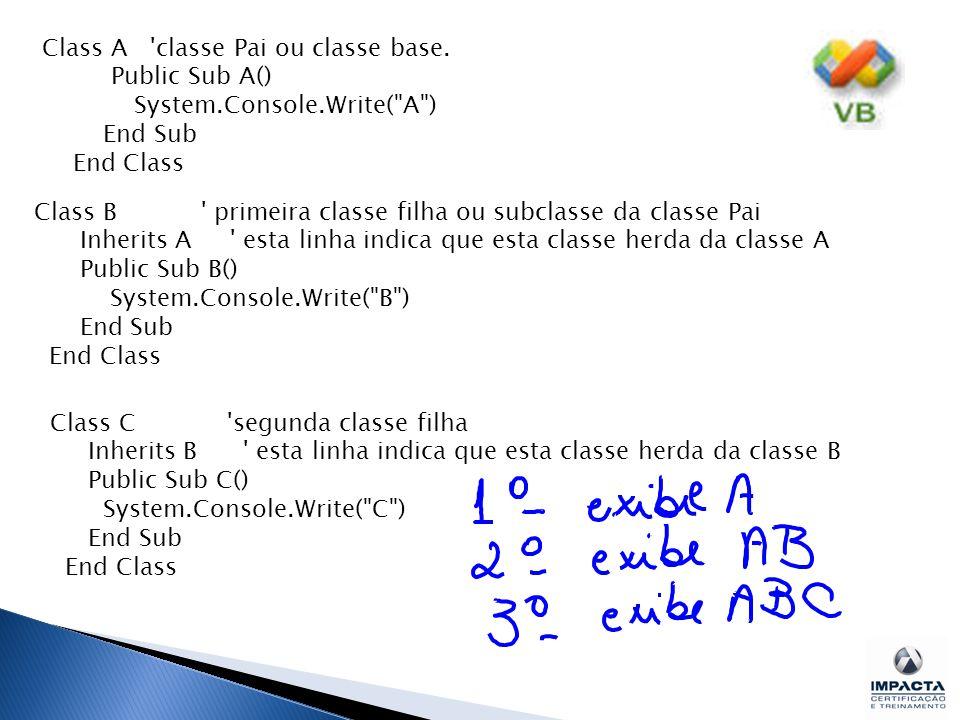 Class A classe Pai ou classe base.