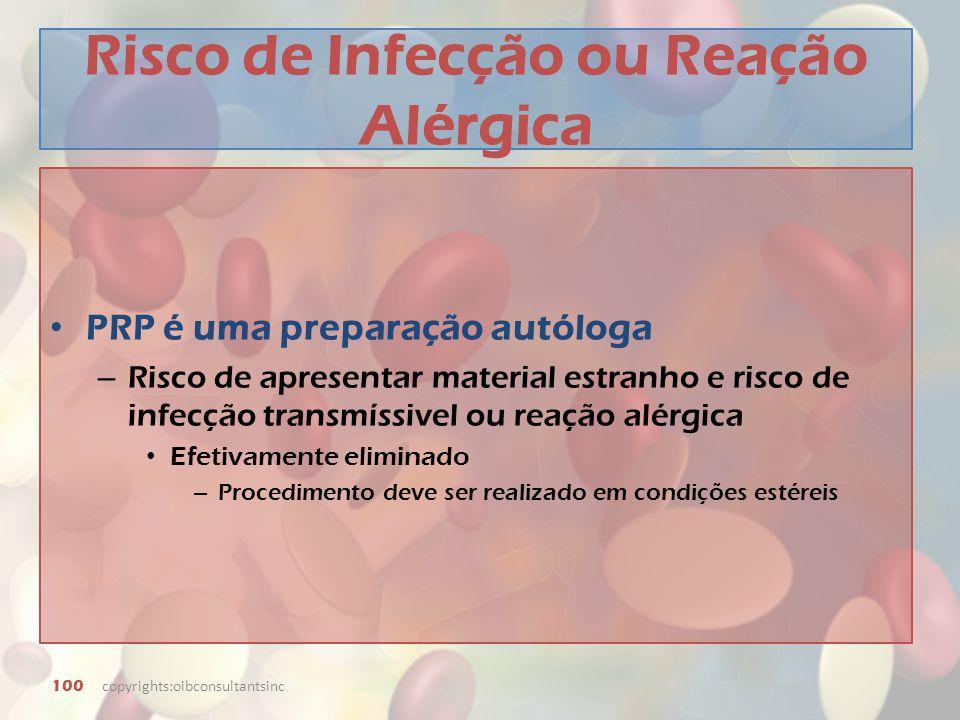 Risco de Infecção ou Reação Alérgica
