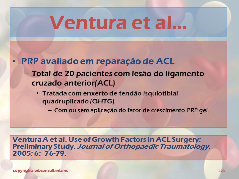 Ventura et al… PRP avaliado em reparação de ACL