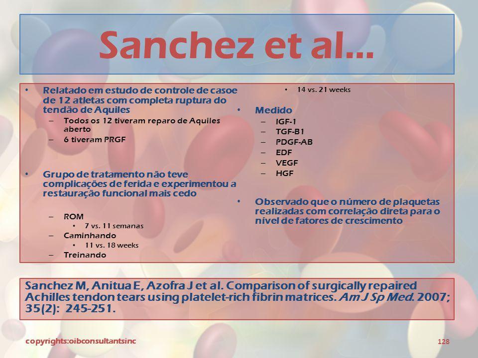 Sanchez et al… Relatado em estudo de controle de casoe de 12 atletas com completa ruptura do tendão de Aquiles.