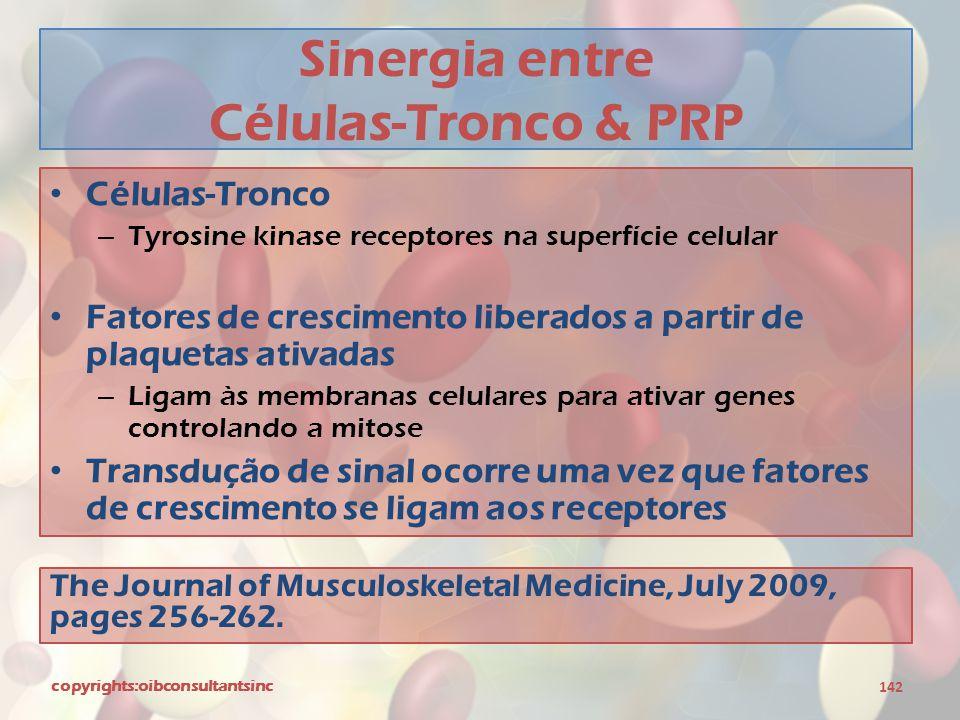 Sinergia entre Células-Tronco & PRP