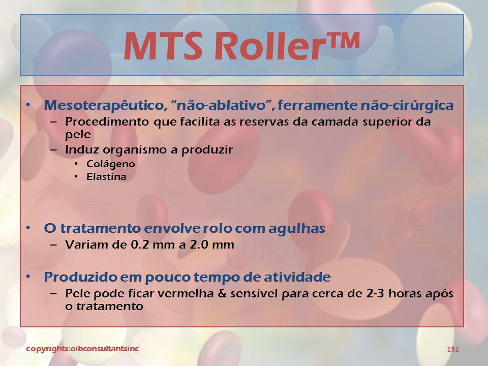 MTS Roller™ Mesoterapêutico, não-ablativo , ferramente não-cirúrgica