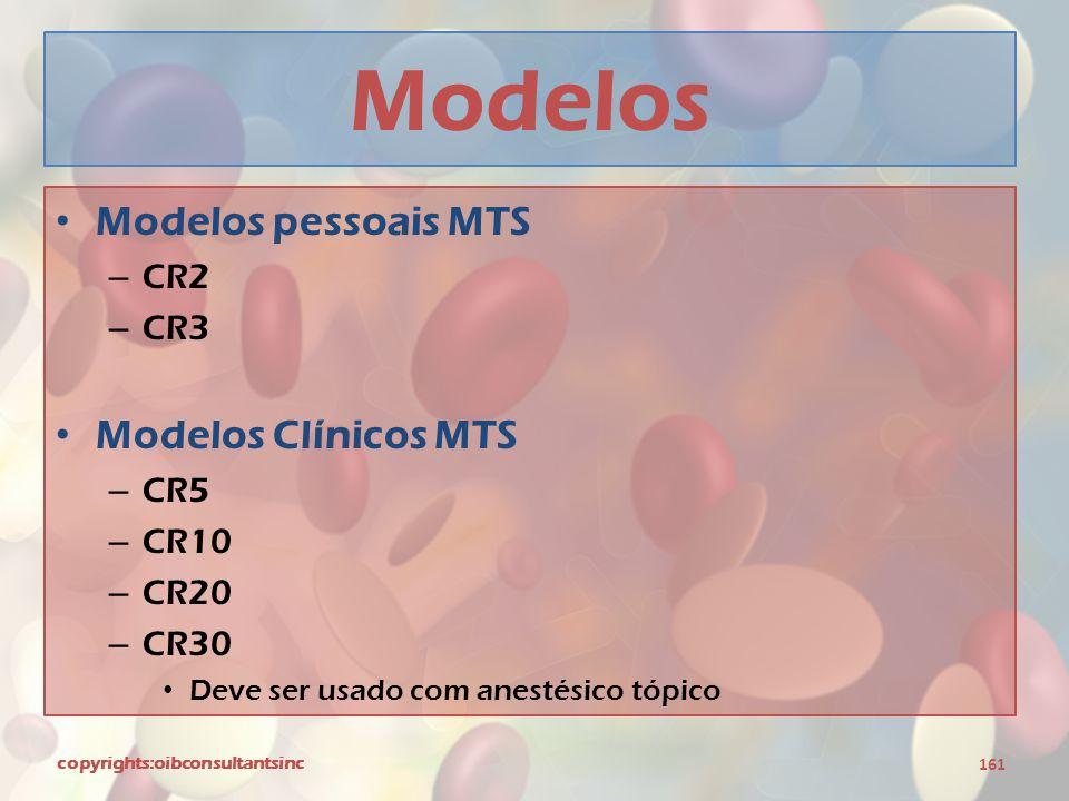 Modelos Modelos pessoais MTS Modelos Clínicos MTS CR2 CR3 CR5 CR10