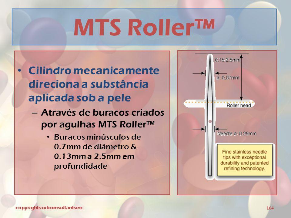 MTS Roller™ Cilindro mecanicamente direciona a substância aplicada sob a pele. Através de buracos criados por agulhas MTS Roller™