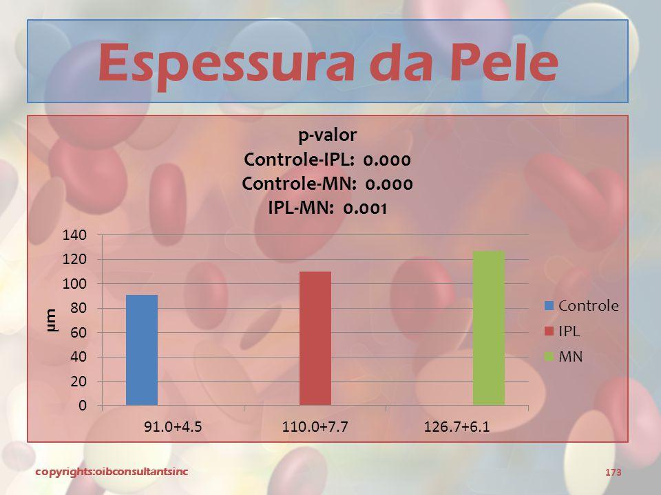 Espessura da Pele copyrights:oibconsultantsinc