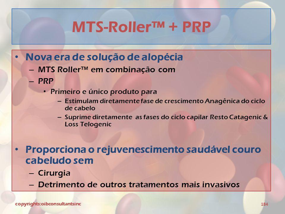 MTS-Roller™ + PRP Nova era de solução de alopécia
