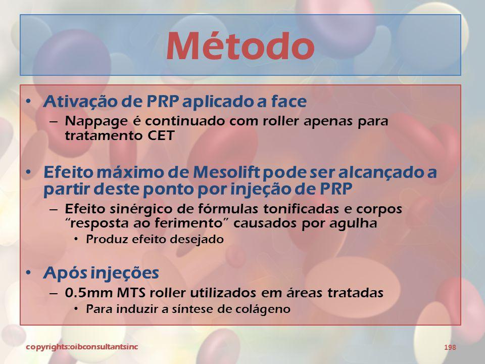 Método Ativação de PRP aplicado a face