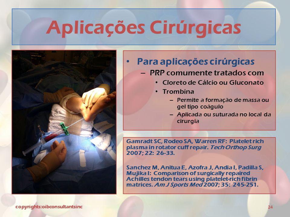 Aplicações Cirúrgicas