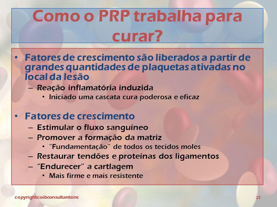Como o PRP trabalha para curar