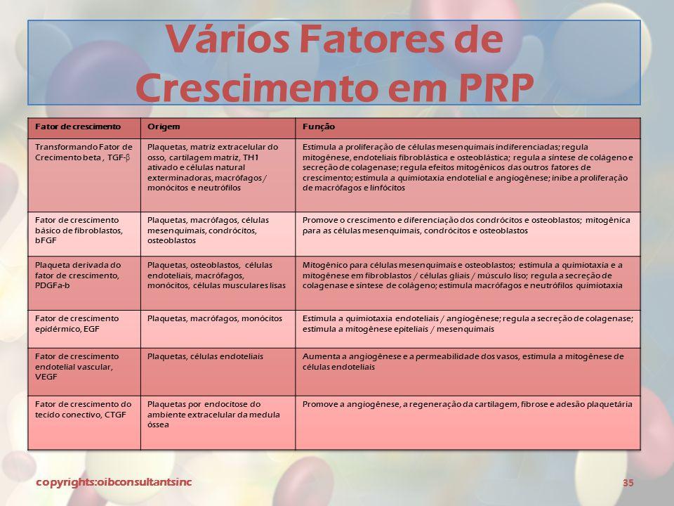 Vários Fatores de Crescimento em PRP