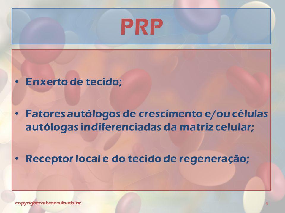 PRP Enxerto de tecido; Fatores autólogos de crescimento e/ou células autólogas indiferenciadas da matriz celular;