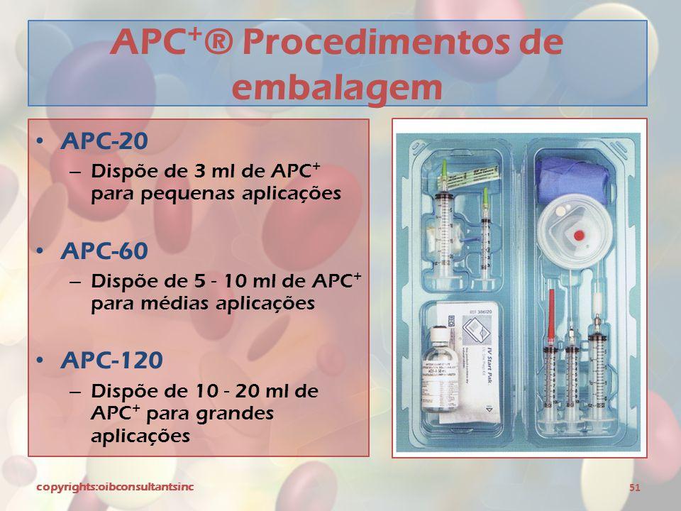 APC+® Procedimentos de embalagem