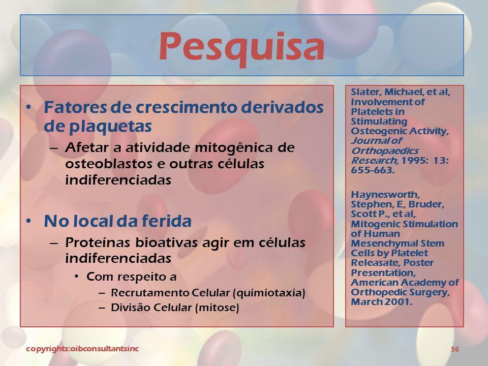 Pesquisa Fatores de crescimento derivados de plaquetas