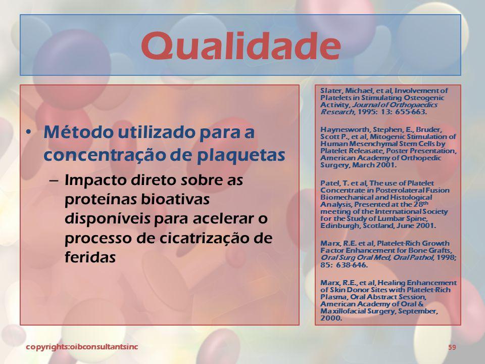 Qualidade Método utilizado para a concentração de plaquetas