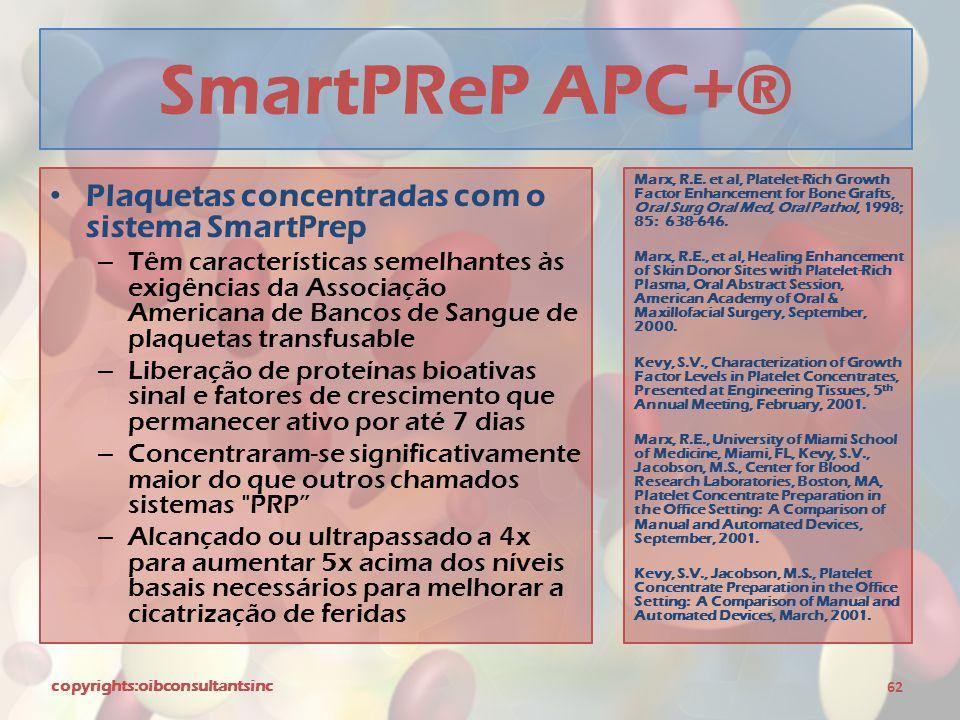 SmartPReP APC+® Plaquetas concentradas com o sistema SmartPrep