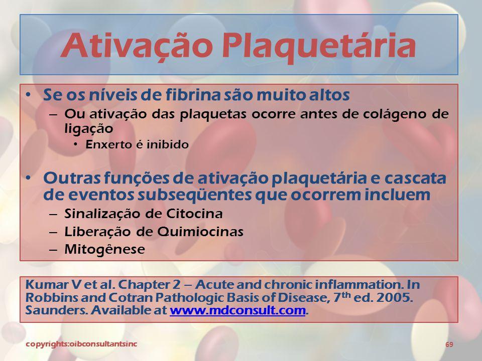 Ativação Plaquetária Se os níveis de fibrina são muito altos