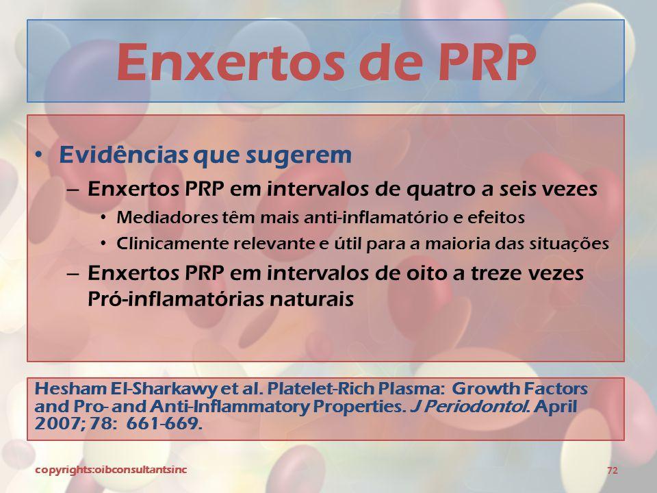 Enxertos de PRP Evidências que sugerem