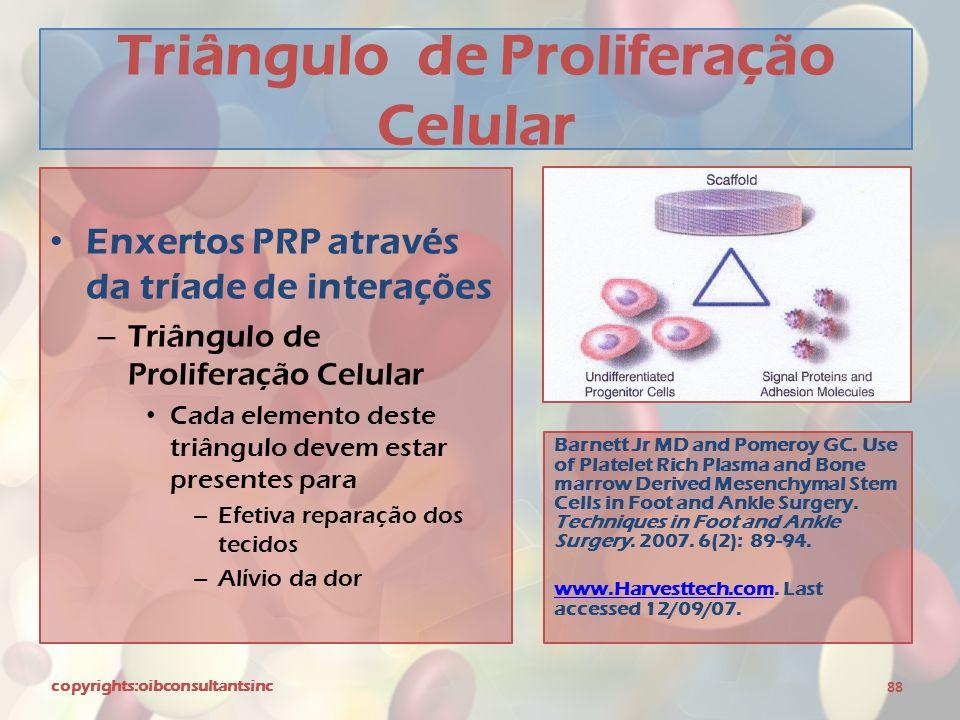 Triângulo de Proliferação Celular