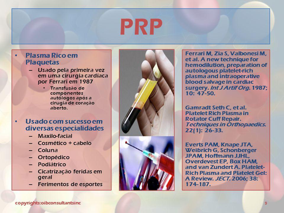 PRP Plasma Rico em Plaquetas
