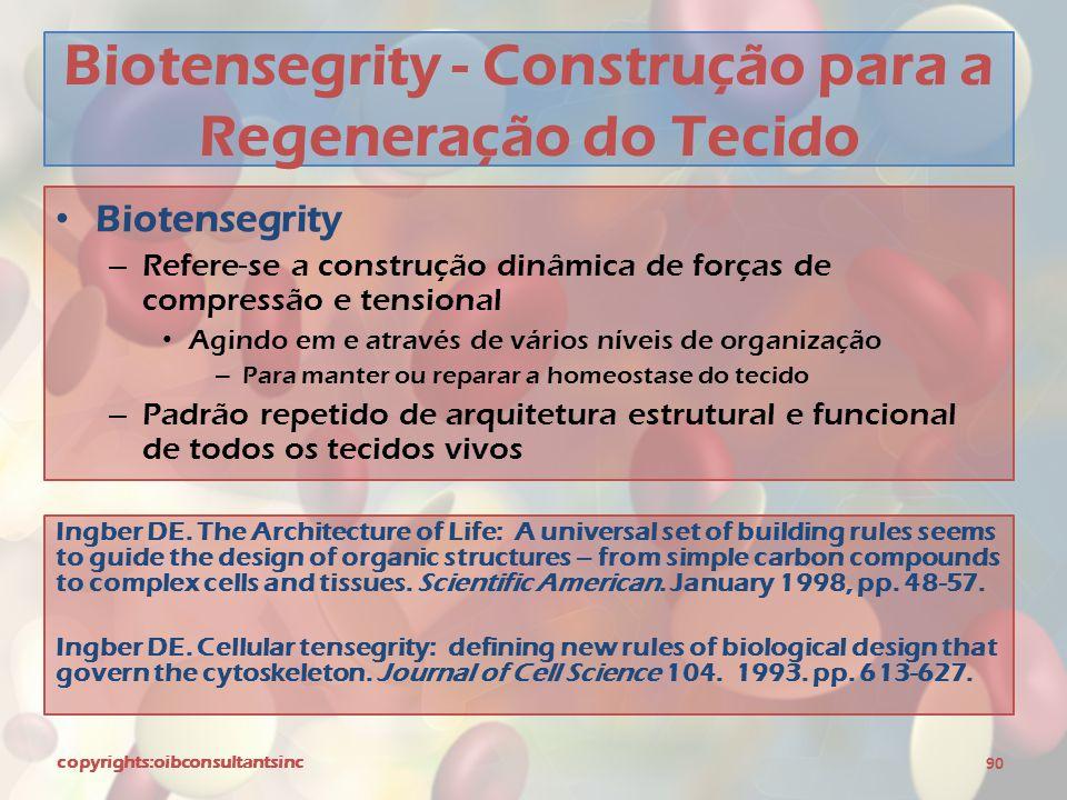 Biotensegrity - Construção para a Regeneração do Tecido