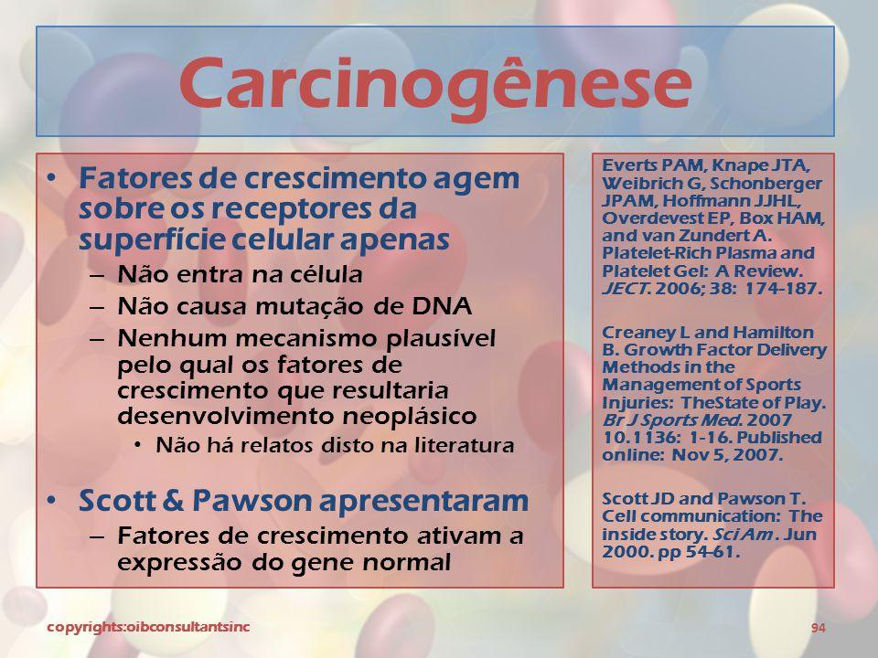 Carcinogênese Fatores de crescimento agem sobre os receptores da superfície celular apenas. Não entra na célula.