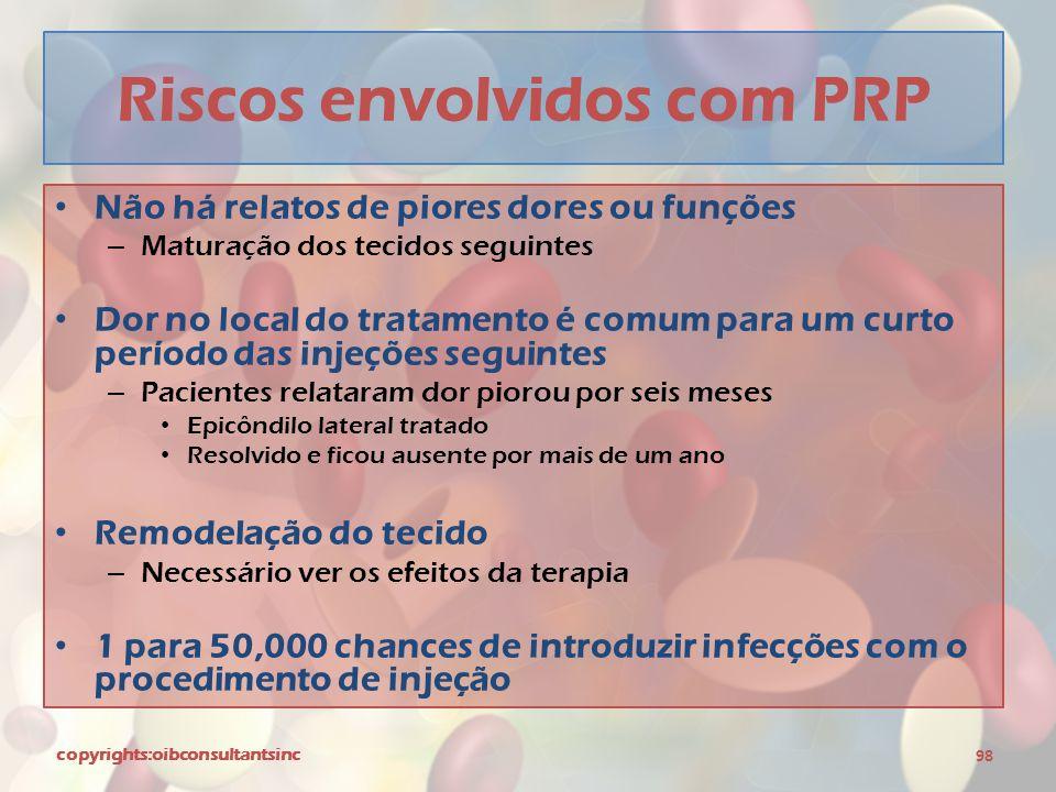 Riscos envolvidos com PRP