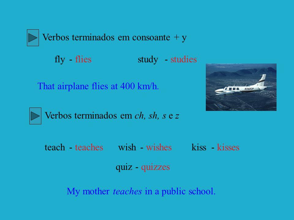 Verbos terminados em consoante + y