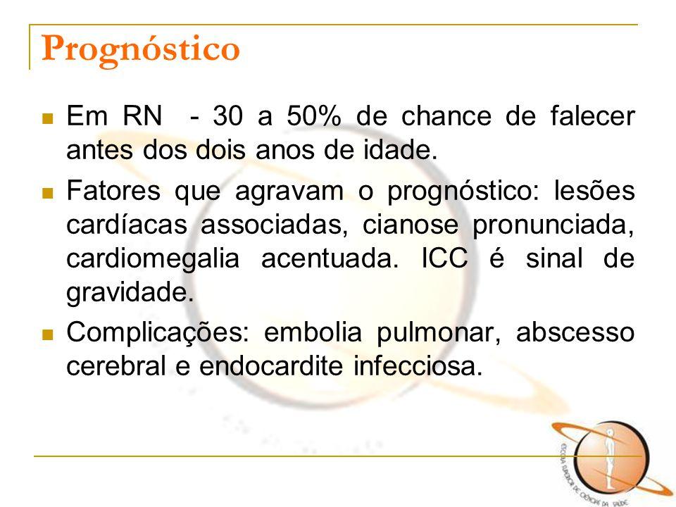 Prognóstico Em RN - 30 a 50% de chance de falecer antes dos dois anos de idade.