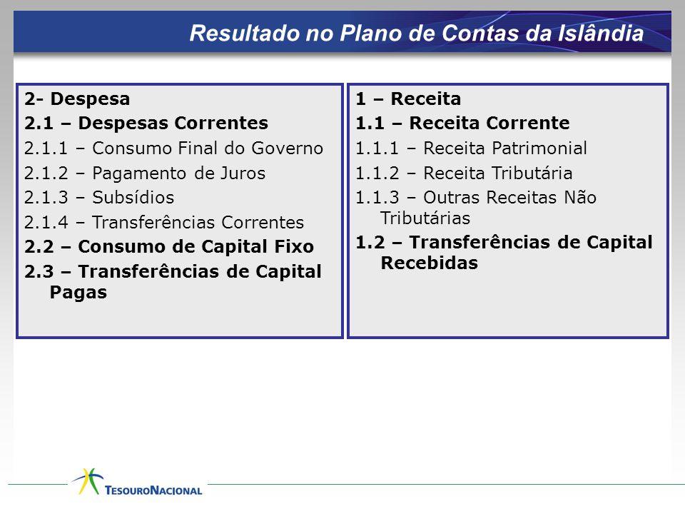 Resultado no Plano de Contas da Islândia