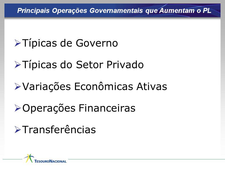 Típicas do Setor Privado Variações Econômicas Ativas