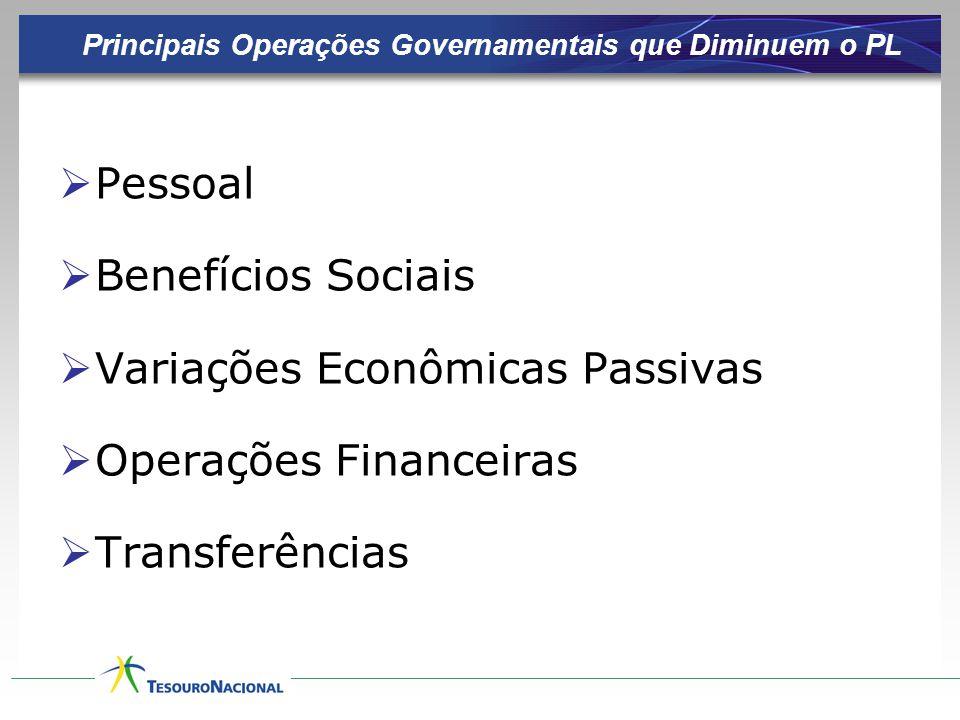 Variações Econômicas Passivas Operações Financeiras Transferências