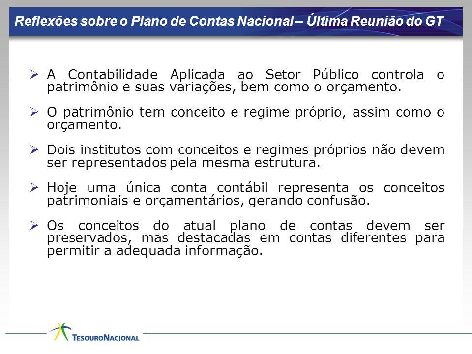 Reflexões sobre o Plano de Contas Nacional – Última Reunião do GT