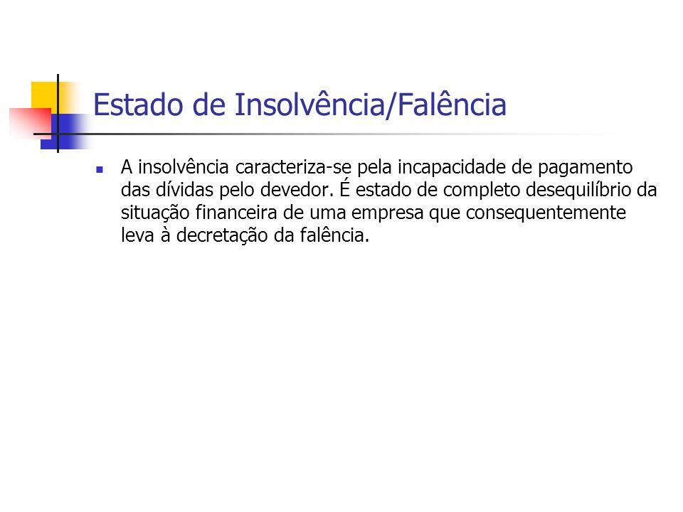 Estado de Insolvência/Falência