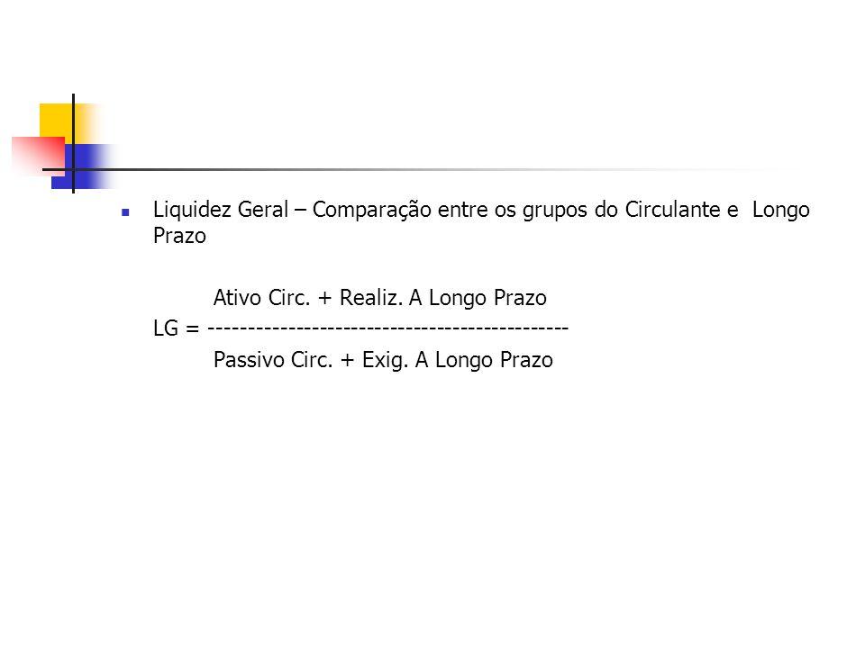 Liquidez Geral – Comparação entre os grupos do Circulante e Longo Prazo
