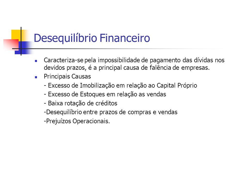 Desequilíbrio Financeiro