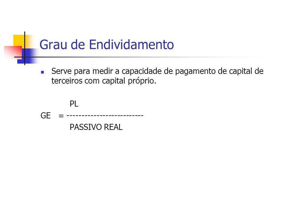 Grau de Endividamento Serve para medir a capacidade de pagamento de capital de terceiros com capital próprio.