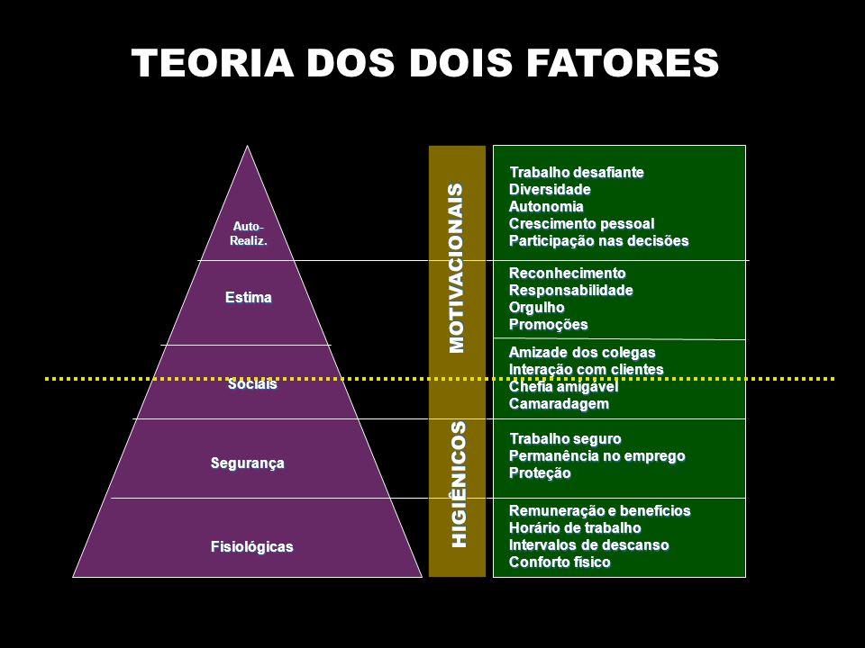 TEORIA DOS DOIS FATORES
