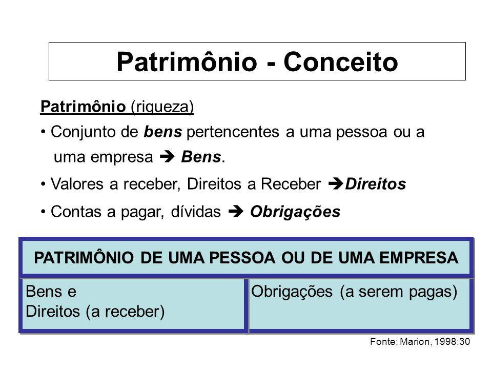 PATRIMÔNIO DE UMA PESSOA OU DE UMA EMPRESA