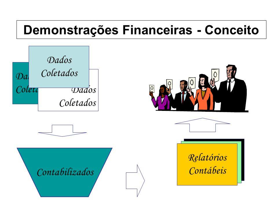 Demonstrações Financeiras - Conceito