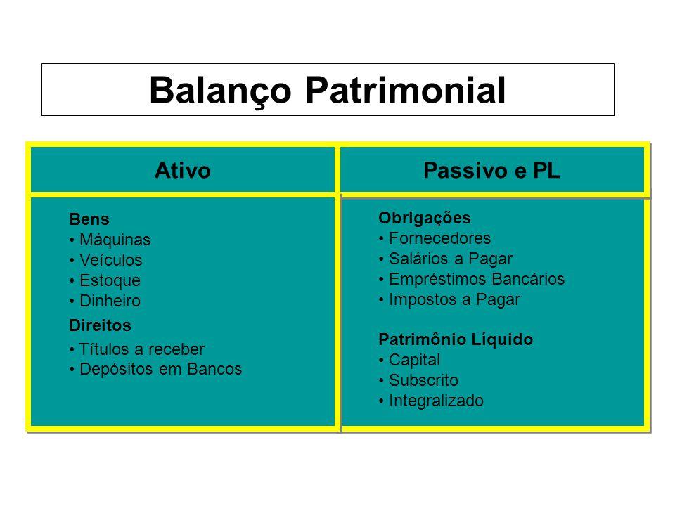 Balanço Patrimonial Ativo Passivo e PL Obrigações Bens Fornecedores