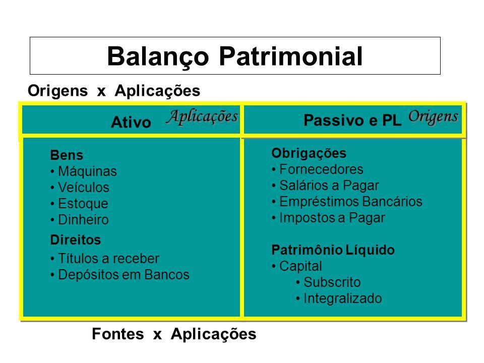 Balanço Patrimonial Aplicações Origens Origens x Aplicações Ativo