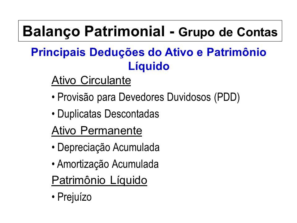 Balanço Patrimonial - Grupo de Contas