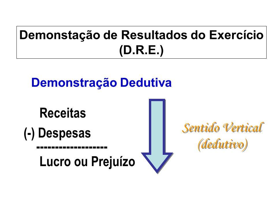 Demonstação de Resultados do Exercício (D.R.E.) Demonstração Dedutiva