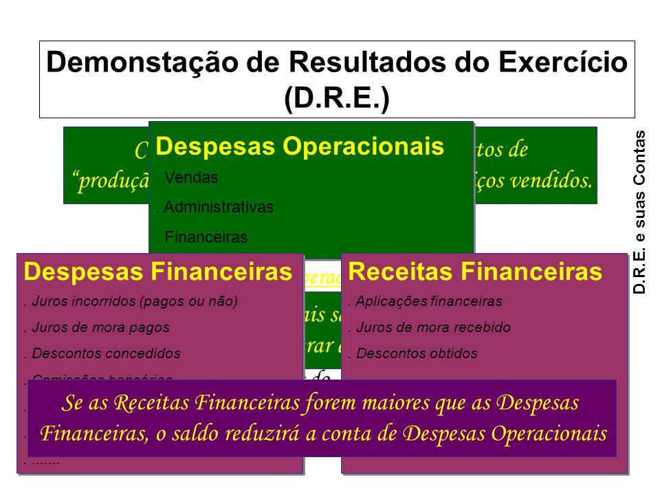 Demonstação de Resultados do Exercício (D.R.E.)