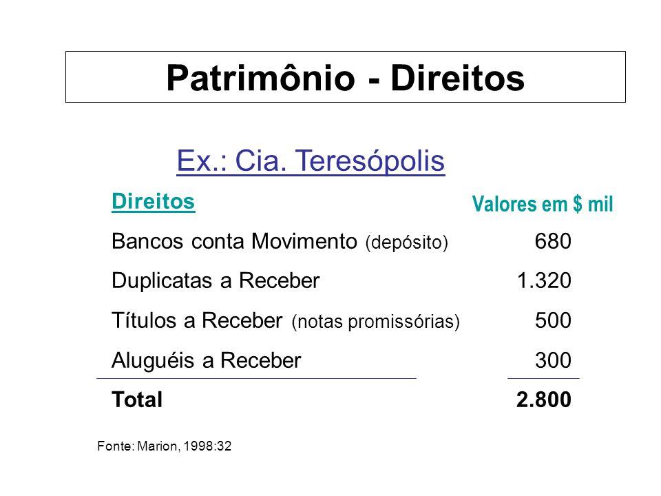 Patrimônio - Direitos Ex.: Cia. Teresópolis Direitos