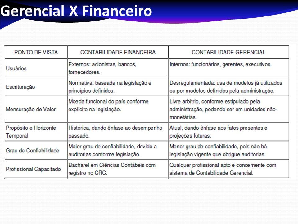 Gerencial X Financeiro