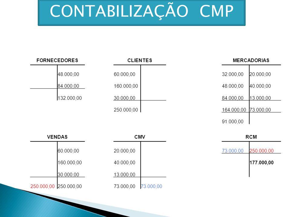 CONTABILIZAÇÃO CMP FORNECEDORES CLIENTES MERCADORIAS 48.000,00