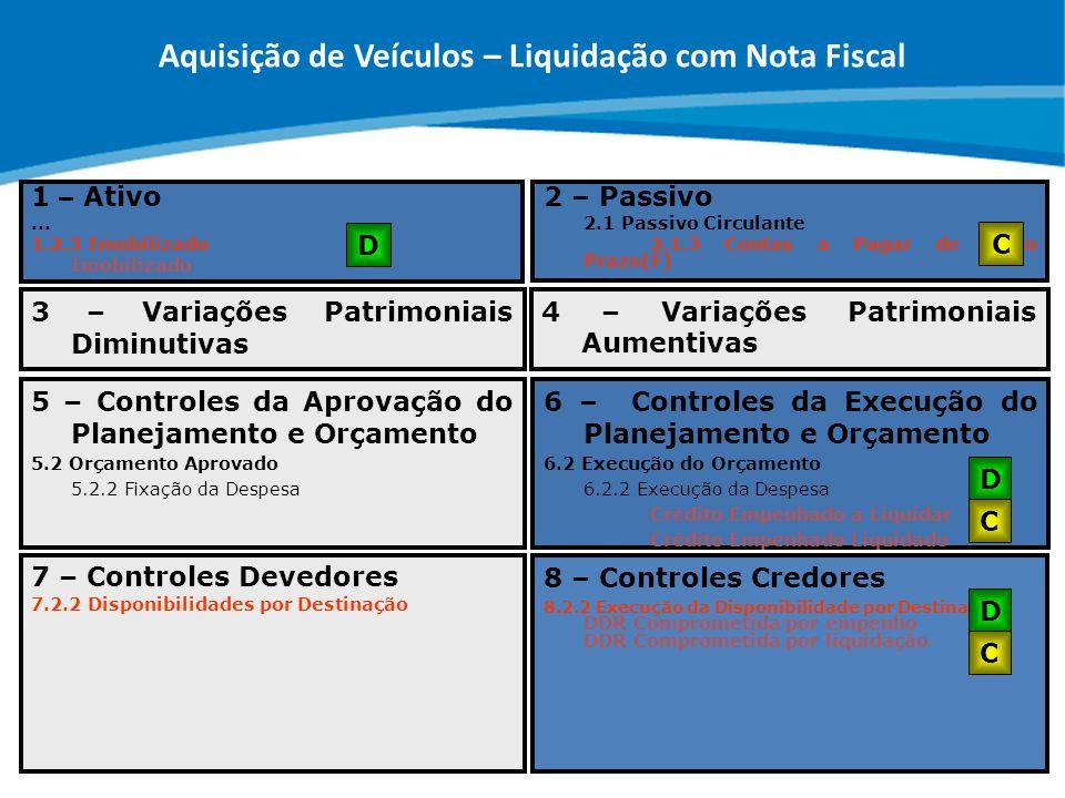Aquisição de Veículos – Liquidação com Nota Fiscal
