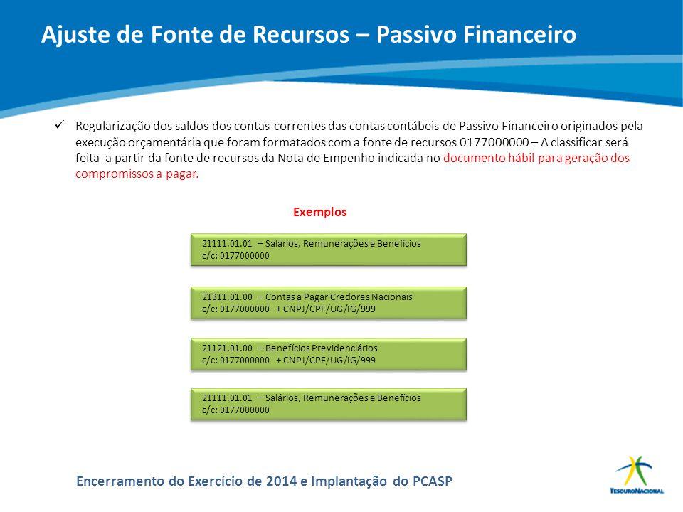Ajuste de Fonte de Recursos – Passivo Financeiro